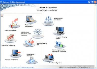 Microsoft Deployment Toolkit 2012 Download