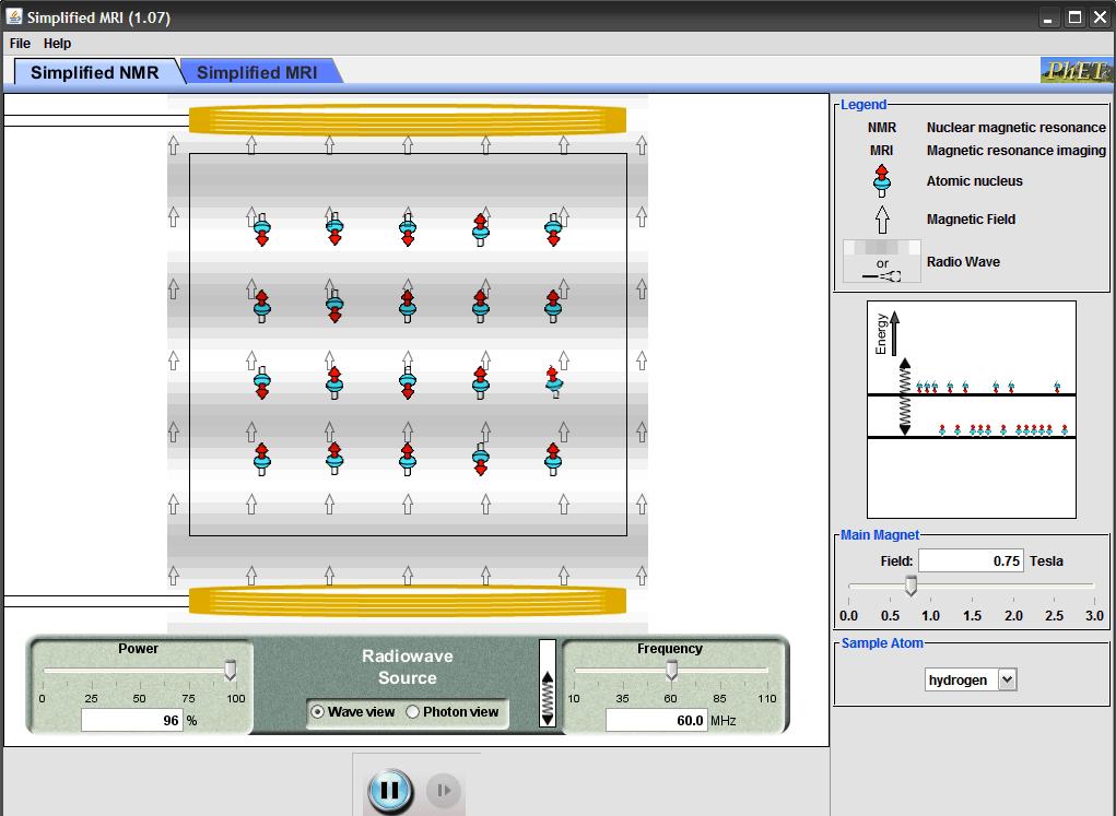 Simplified NMR