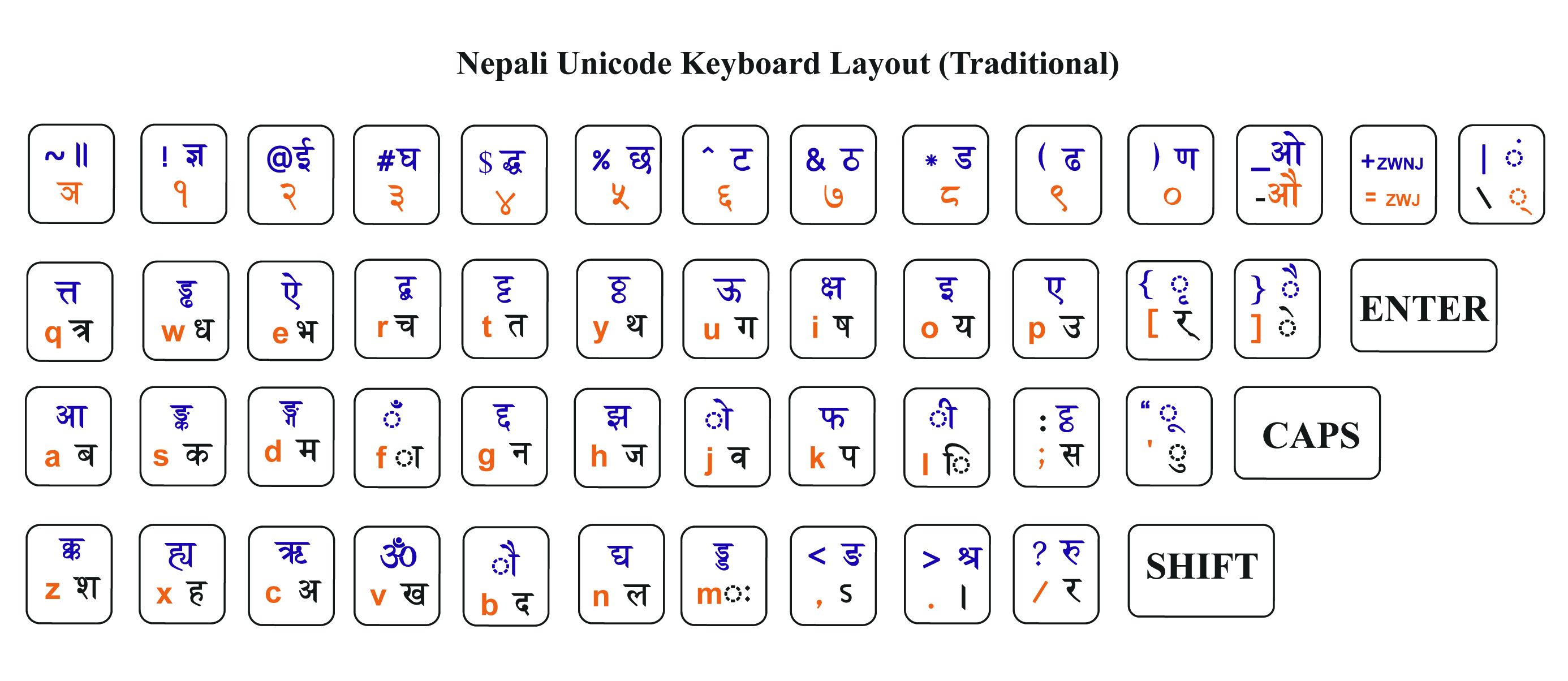 Nepali Unicode Traditional Layout Download (cmd exe)