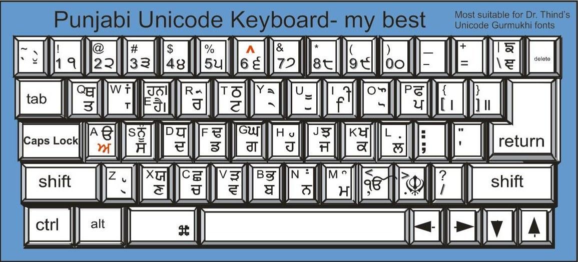 Punjabi Keyboard-my best Download (BEST v1 92 EXE)