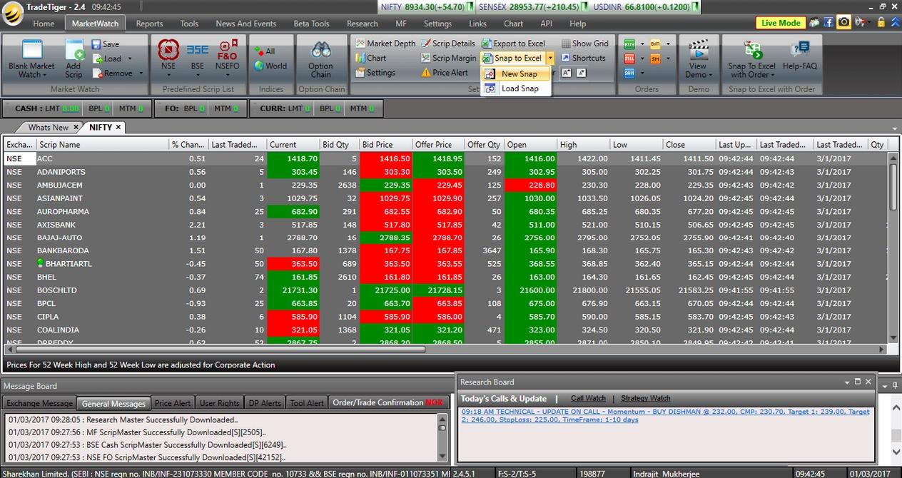 Sharekhan Trade Tiger Download For Mac