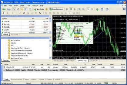 Autochartist MT4 plugin for FXDD 16 0 Download (Free)