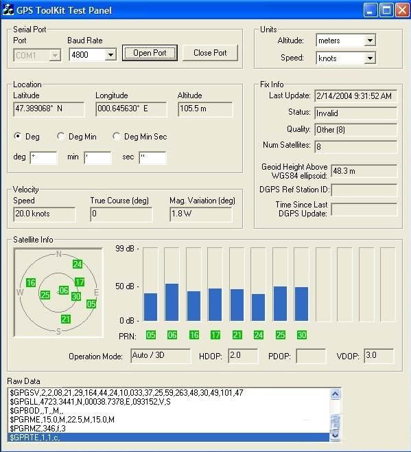 Test Panel Window