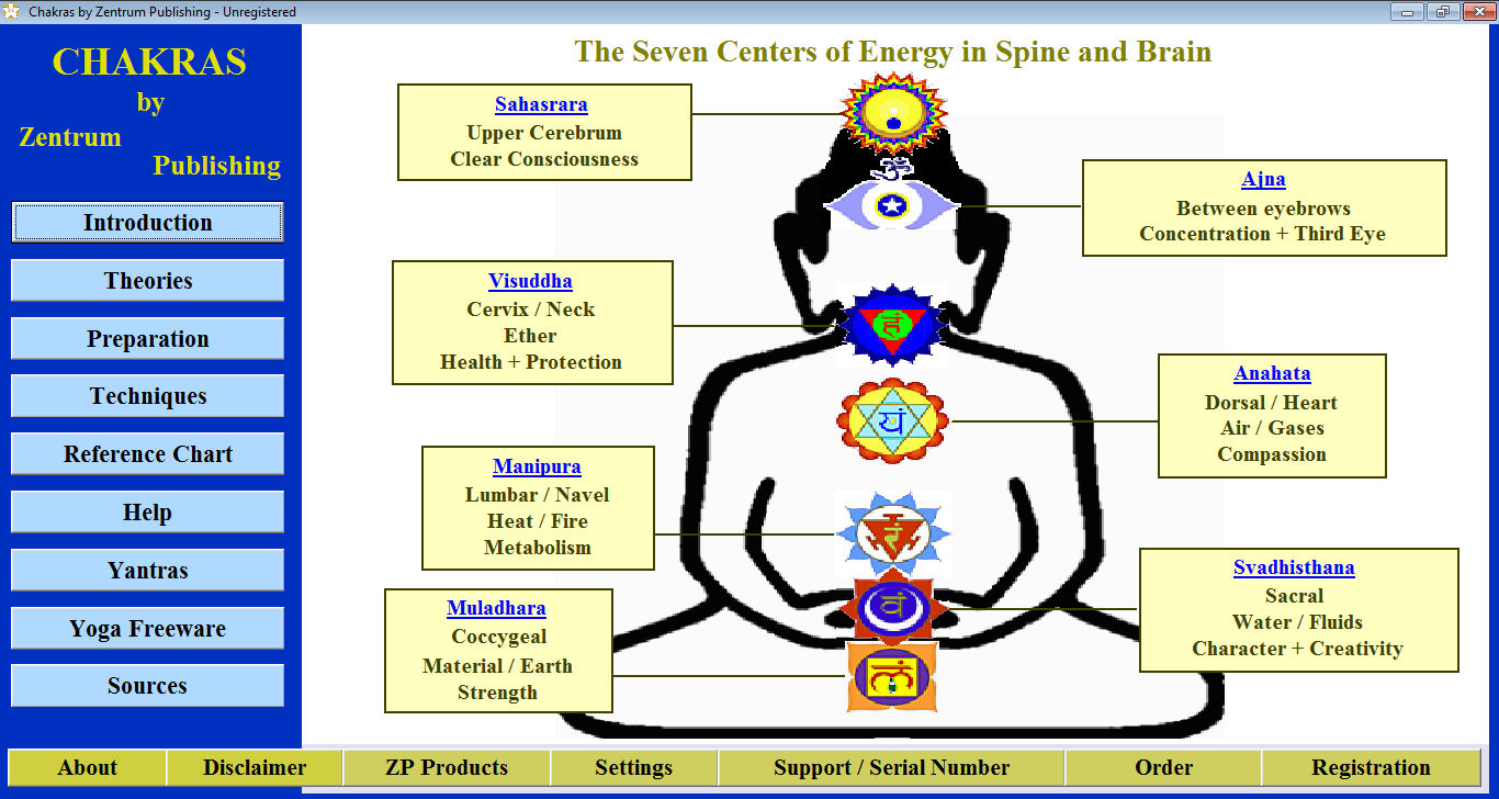 Chakras  Get the software safe and easy