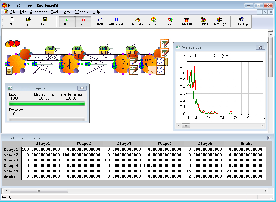 NeuroSolutions  Get the software safe and easy
