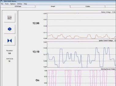 Diacom marine diagnostic System