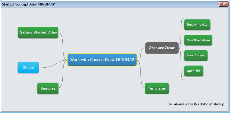 ConceptDraw MindMap Interface