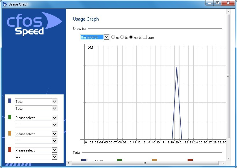 Usage Graph Window