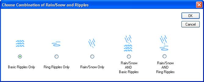 Rain Snow ripple window