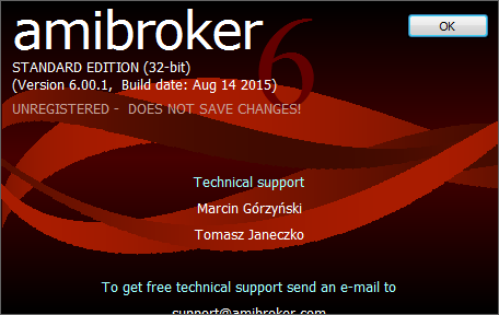 AmiBroker  Get the software safe and easy