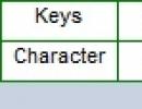 Key Preview