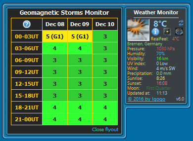 Geomagnetic Storm Monitor