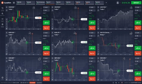 Gdm forex review
