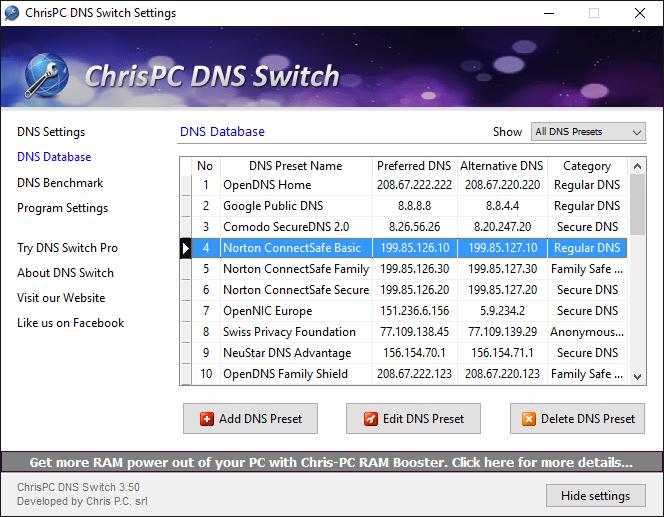 DNS Database