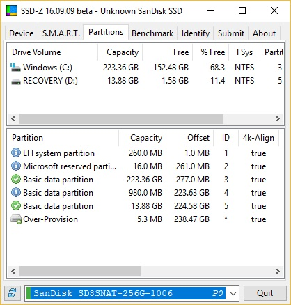 Partitions Information