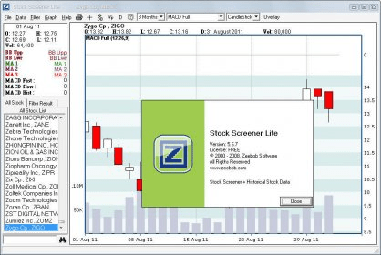 Stock Screener Lite - Software Informer  Scan, filter, and screen