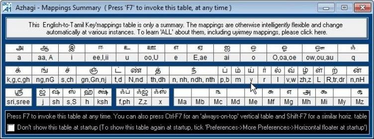 english to tamil keyboard software free download