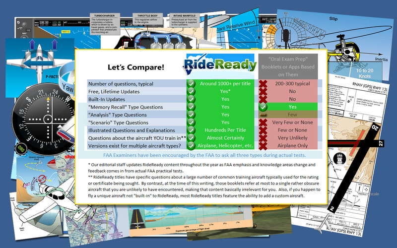 RideReady FAA Pilot Practical Test Prep screenshot