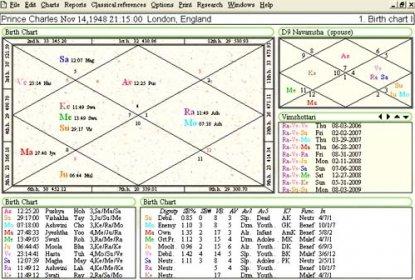 Parashara light free download mac | Parashara light 7 vedic